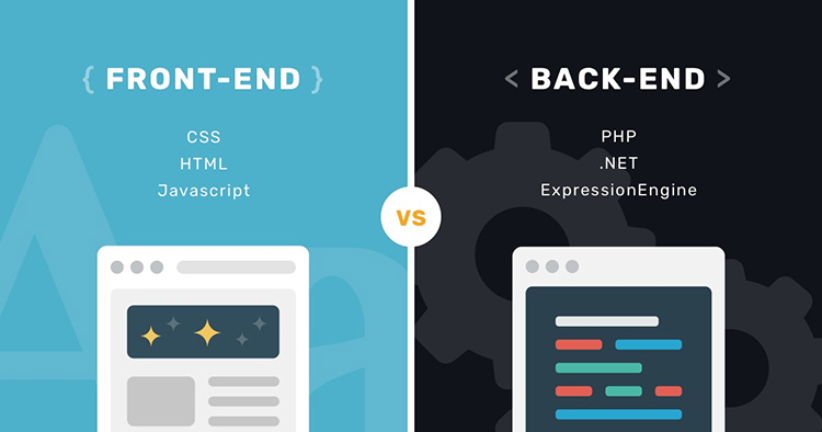 Front End vs Back End Programming Languages FEF Foundation